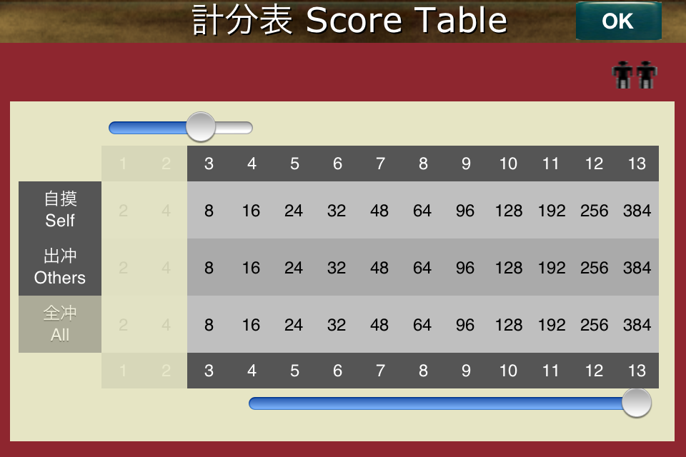 Screenshot S.FTC Mahjong
